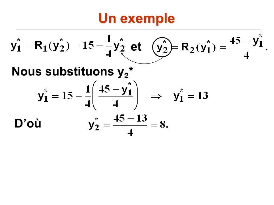 Un exemple et Nous substituons y2* D'où