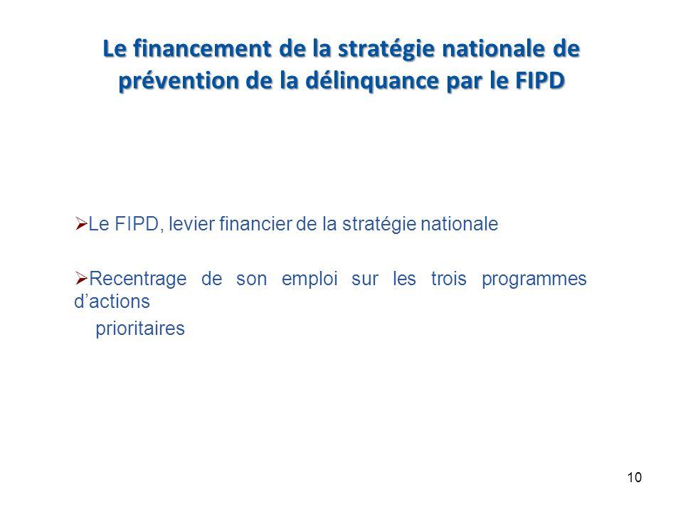 Le financement de la stratégie nationale de prévention de la délinquance par le FIPD