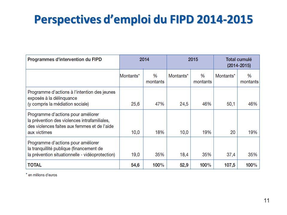 Perspectives d'emploi du FIPD 2014-2015