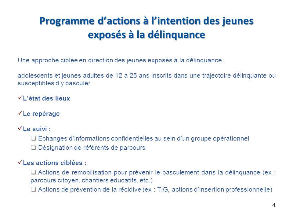 Programme d'actions à l'intention des jeunes exposés à la délinquance