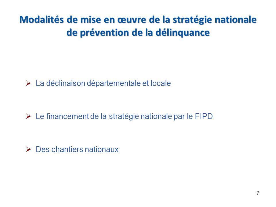 Modalités de mise en œuvre de la stratégie nationale de prévention de la délinquance