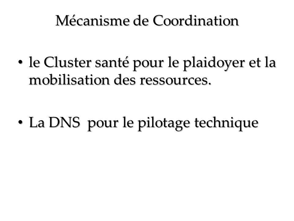 Mécanisme de Coordination