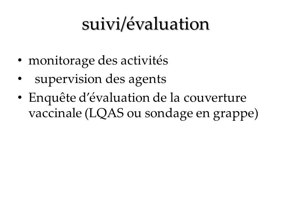 suivi/évaluation monitorage des activités supervision des agents