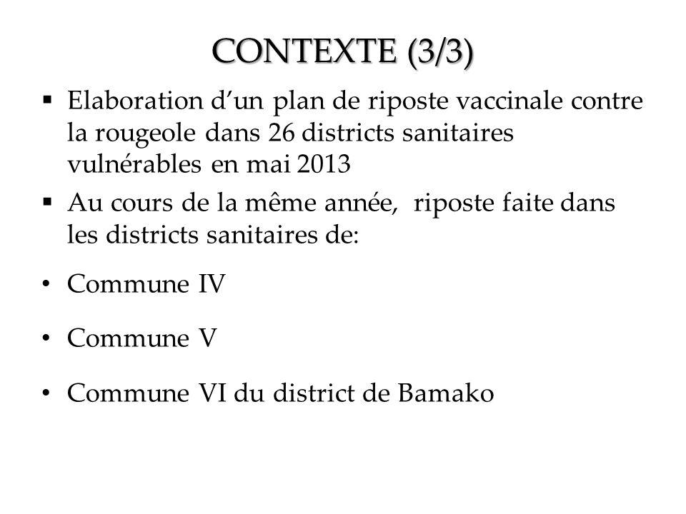 CONTEXTE (3/3) Elaboration d'un plan de riposte vaccinale contre la rougeole dans 26 districts sanitaires vulnérables en mai 2013.