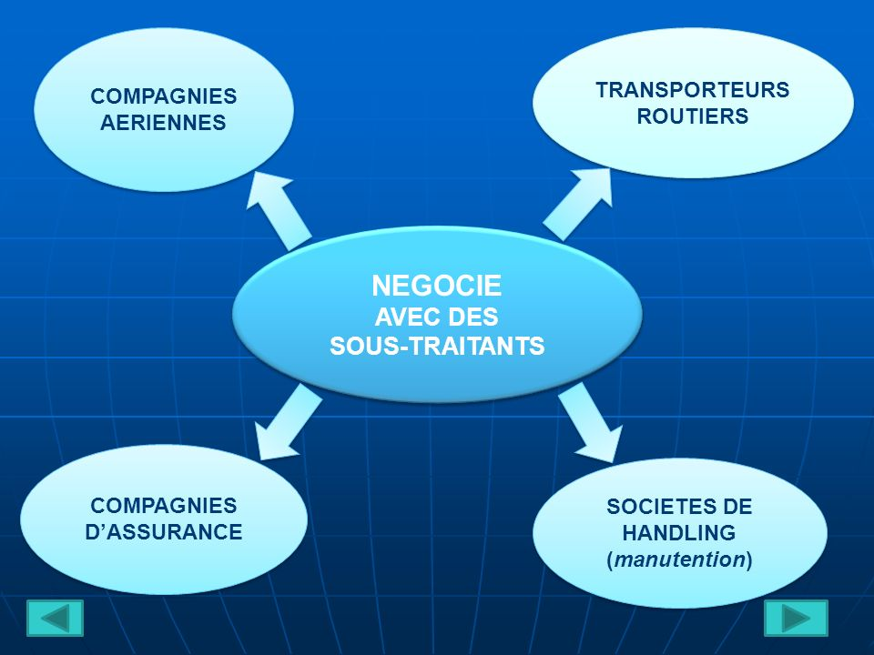 NEGOCIE AVEC DES SOUS-TRAITANTS TRANSPORTEURS COMPAGNIES ROUTIERS