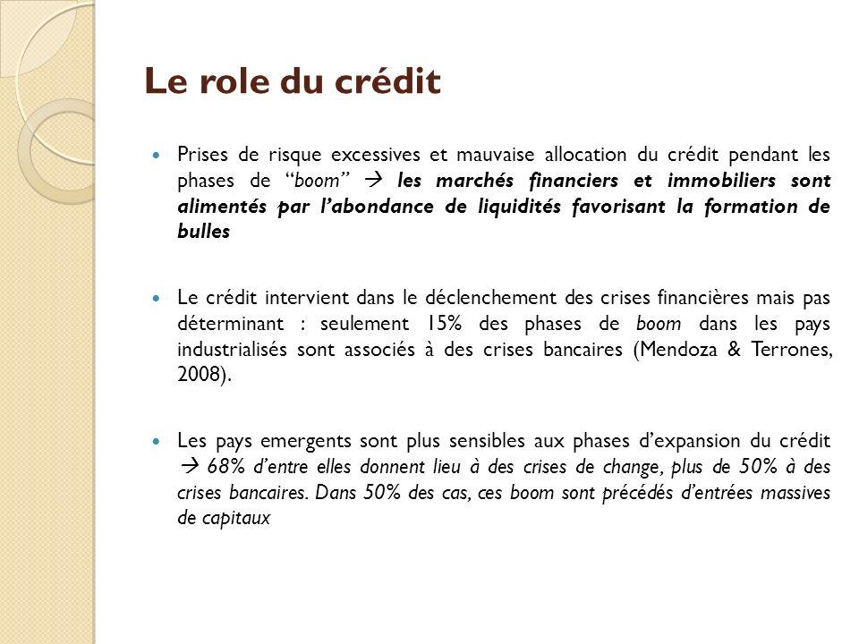 Le role du crédit