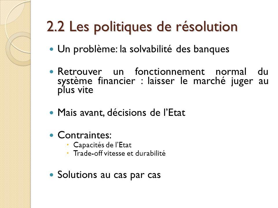 2.2 Les politiques de résolution