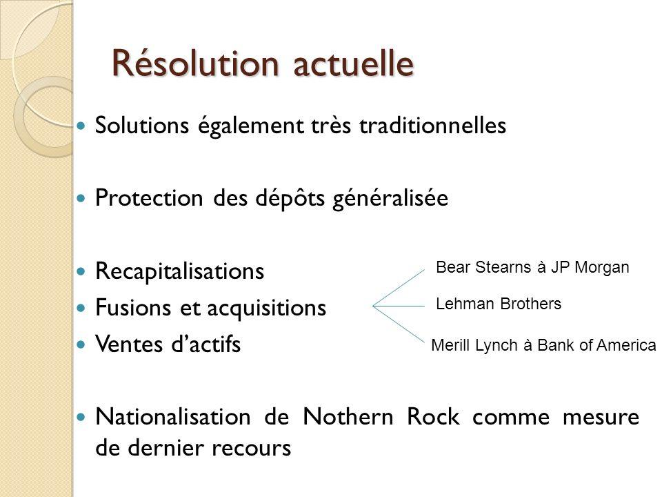 Résolution actuelle Solutions également très traditionnelles