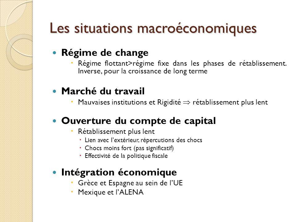 Les situations macroéconomiques
