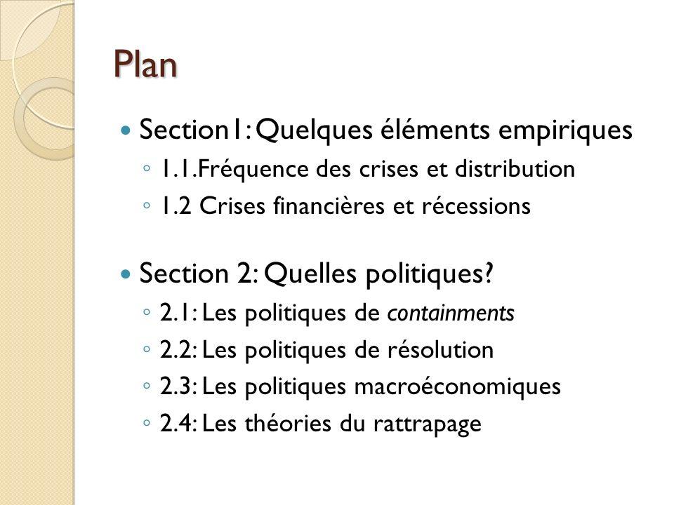 Plan Section1: Quelques éléments empiriques