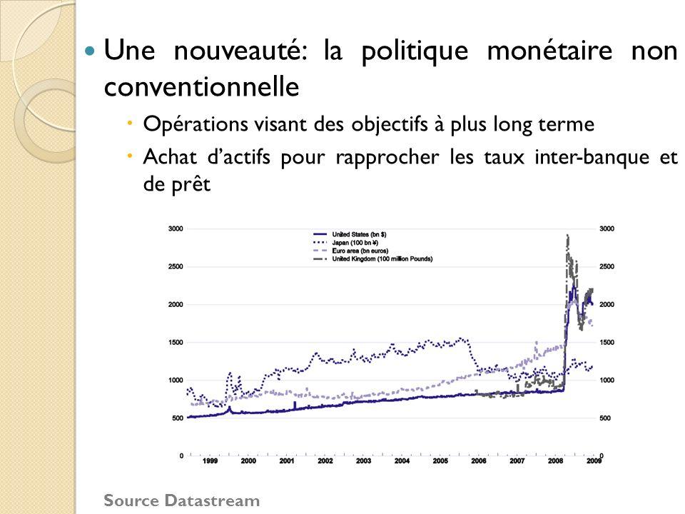 Une nouveauté: la politique monétaire non conventionnelle