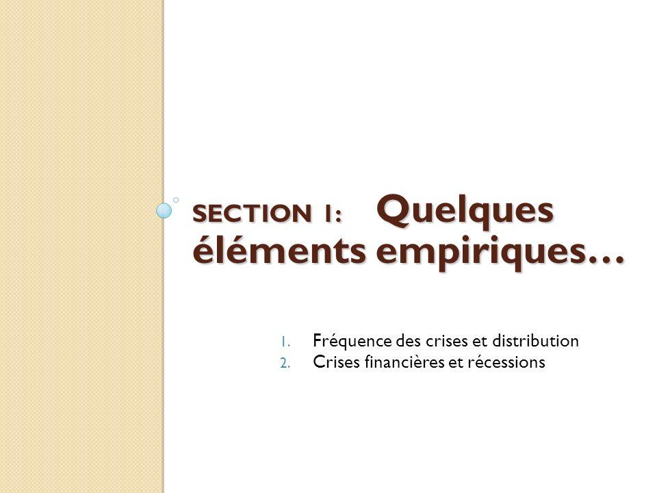 SECTION 1: Quelques éléments empiriques…