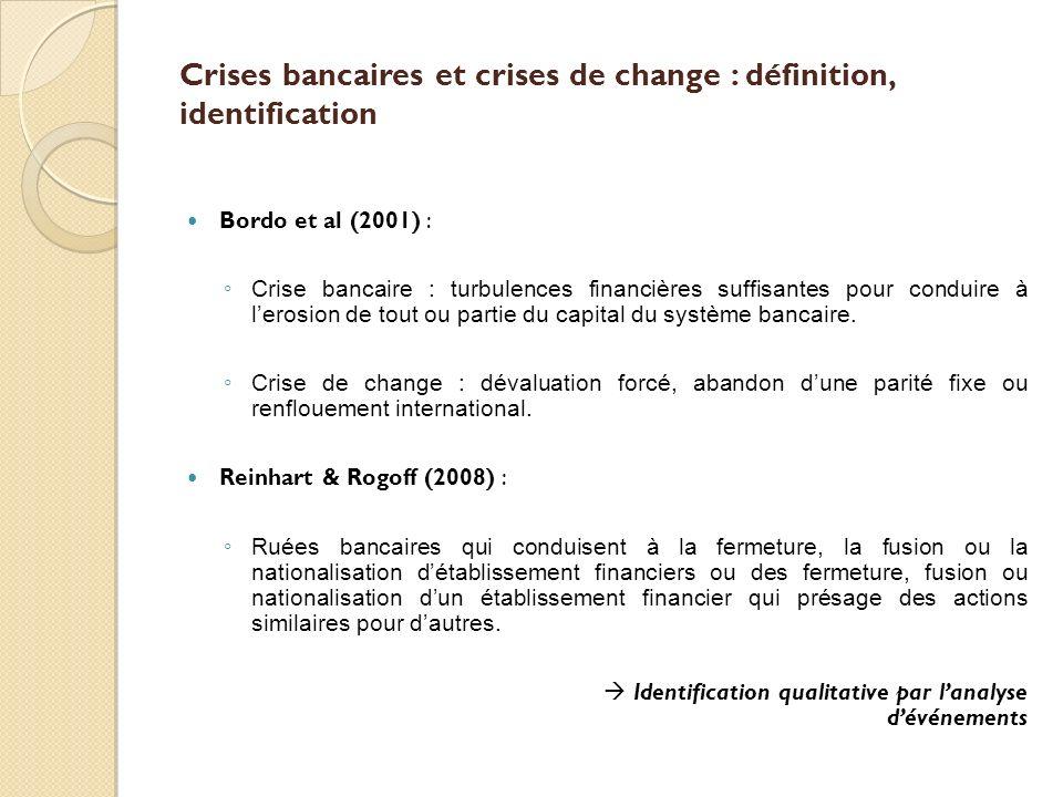 Crises bancaires et crises de change : définition, identification