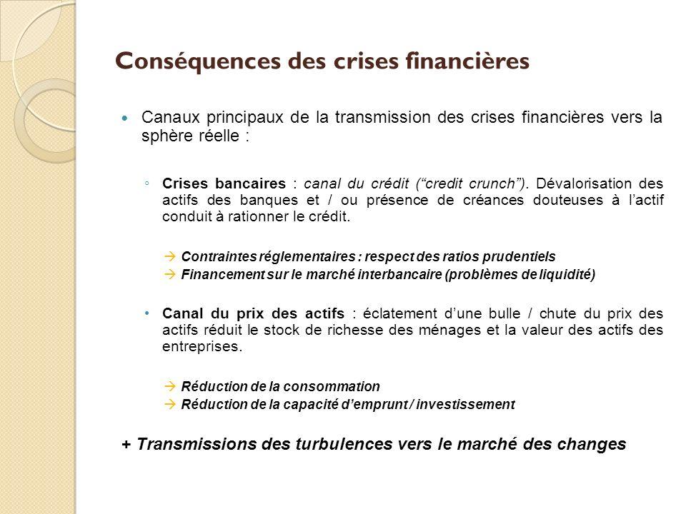 Conséquences des crises financières