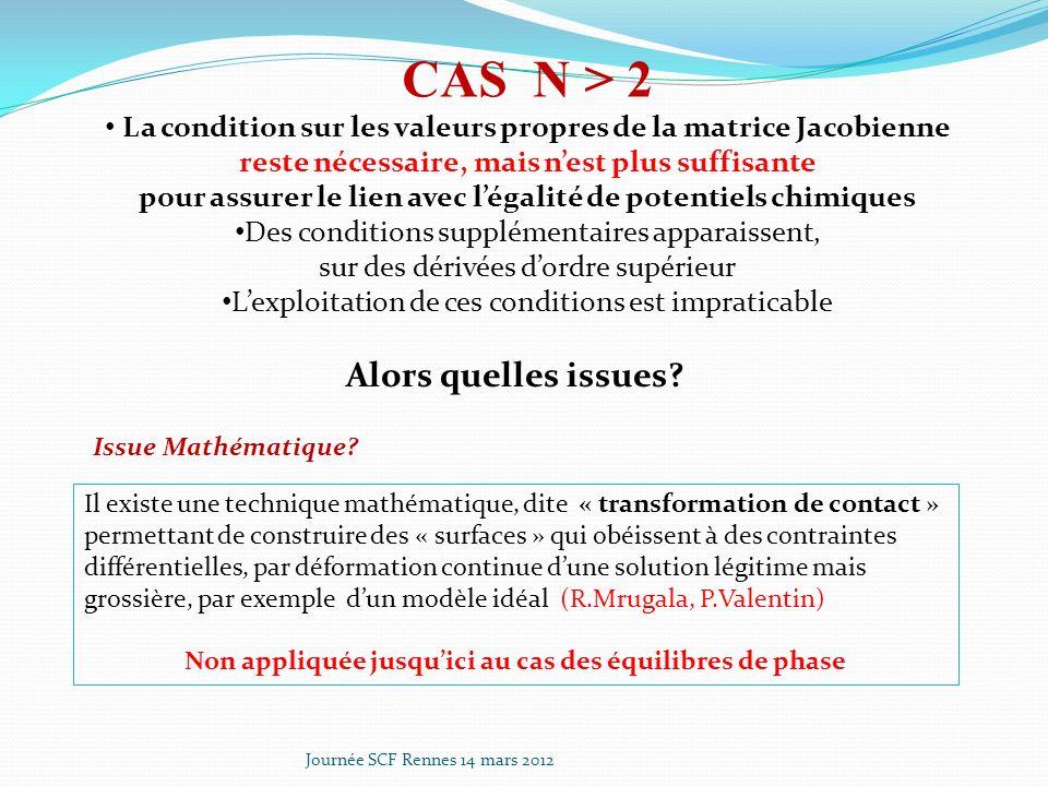 CAS N > 2 Alors quelles issues