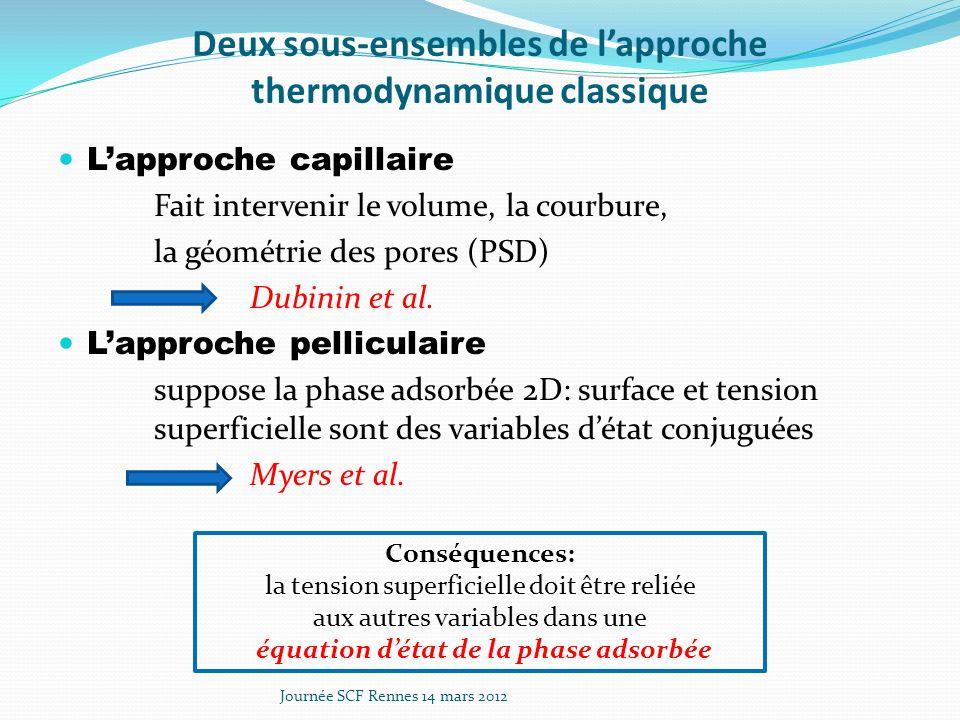 Deux sous-ensembles de l'approche thermodynamique classique