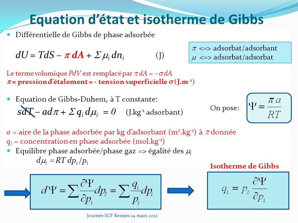 Equation d'état et isotherme de Gibbs