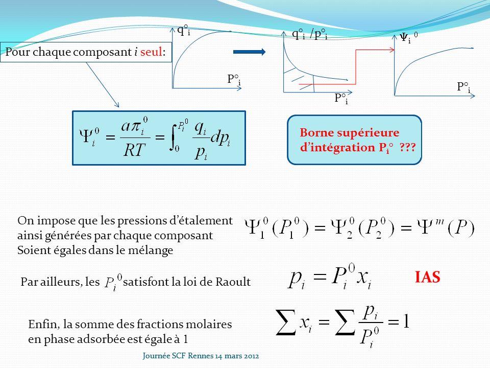 IAS q°i q°i /p°i Yi 0 Pour chaque composant i seul: P°i