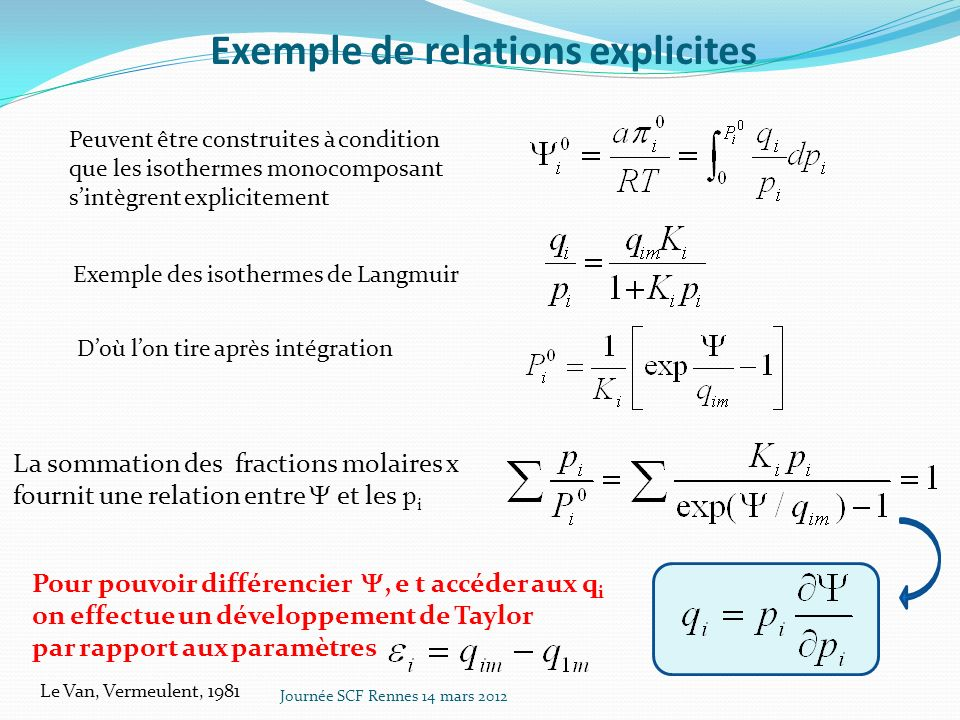 Exemple de relations explicites