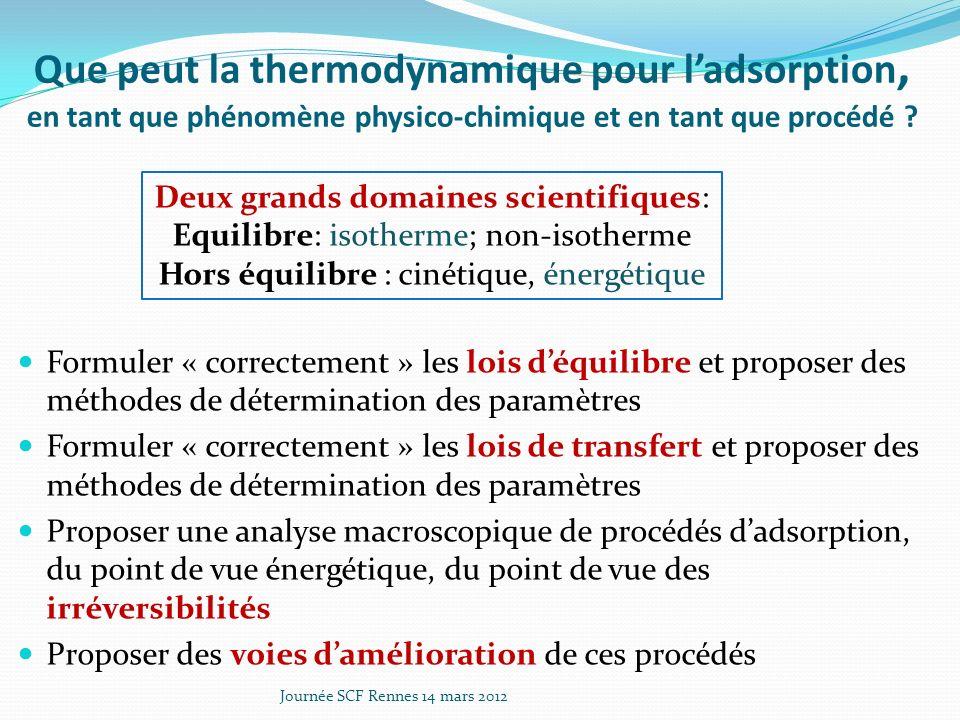 Que peut la thermodynamique pour l'adsorption, en tant que phénomène physico-chimique et en tant que procédé
