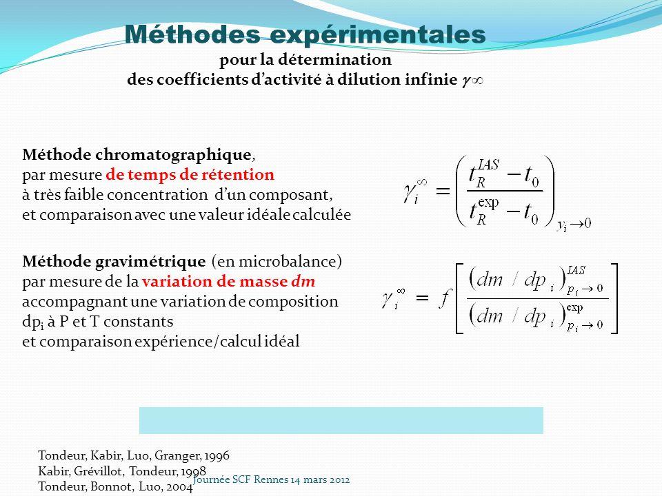 des coefficients d'activité à dilution infinie g ∞