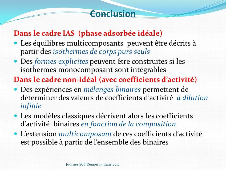Conclusion Dans le cadre IAS (phase adsorbée idéale)