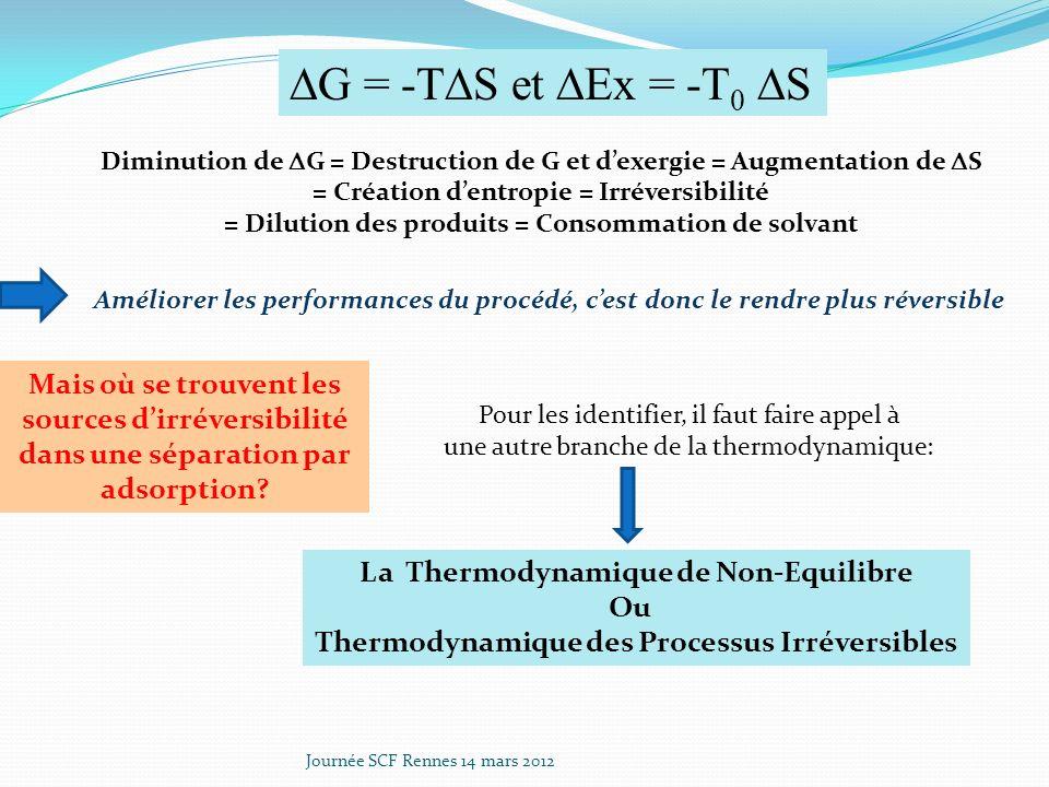 DG = -TDS et DEx = -T0 DS Diminution de DG = Destruction de G et d'exergie = Augmentation de DS. = Création d'entropie = Irréversibilité.