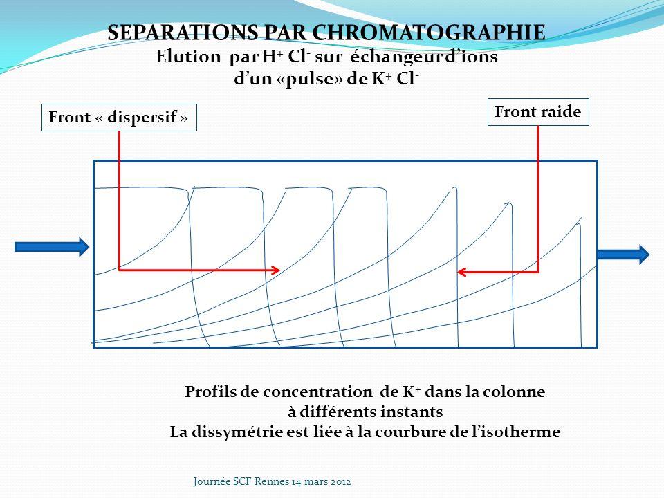 SEPARATIONS PAR CHROMATOGRAPHIE