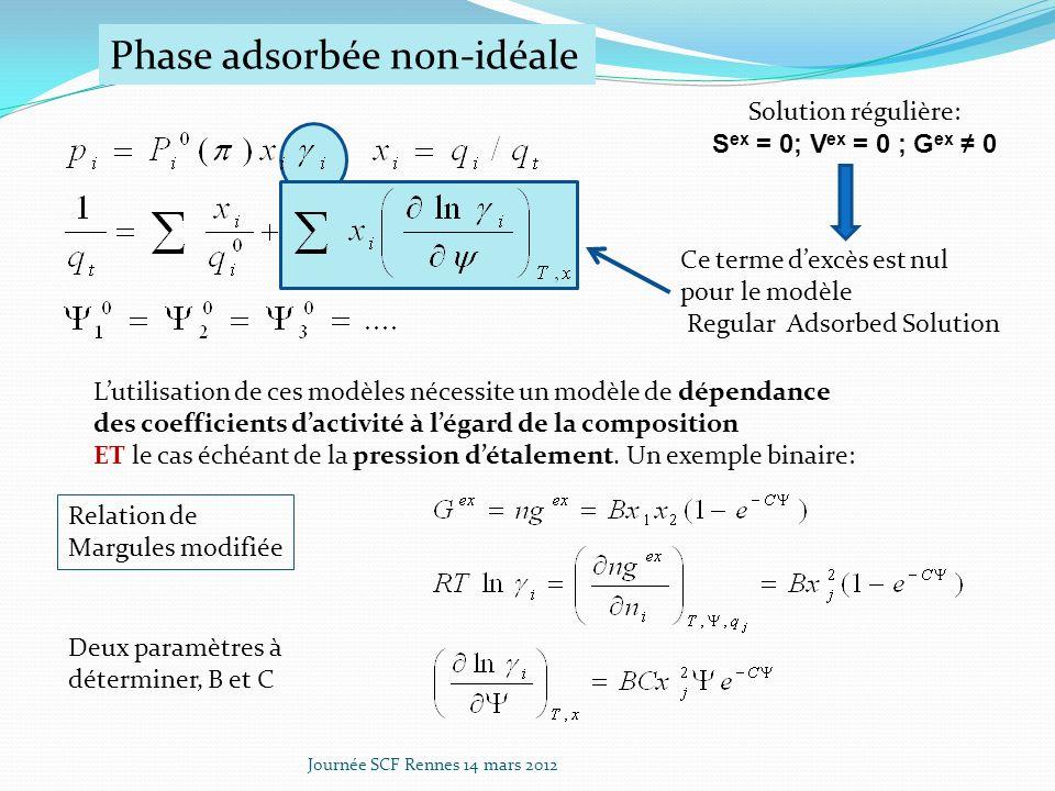 Phase adsorbée non-idéale