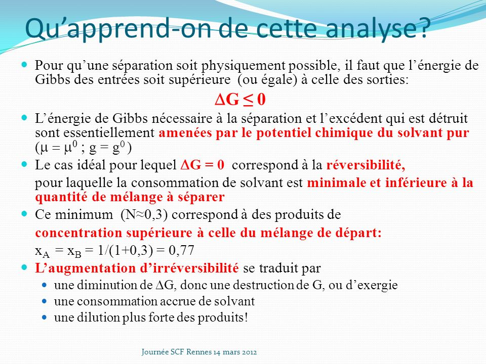 Qu'apprend-on de cette analyse