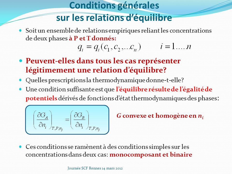 Conditions générales sur les relations d'équilibre