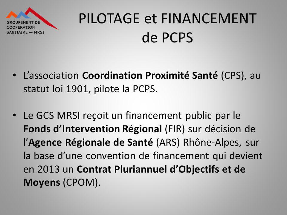 PILOTAGE et FINANCEMENT de PCPS