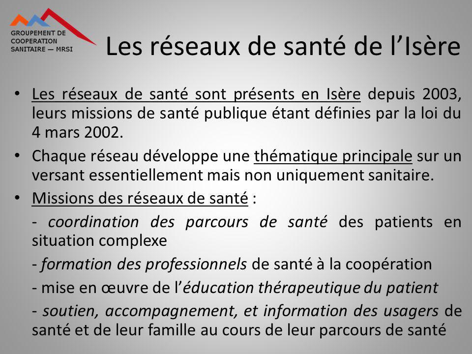 Les réseaux de santé de l'Isère