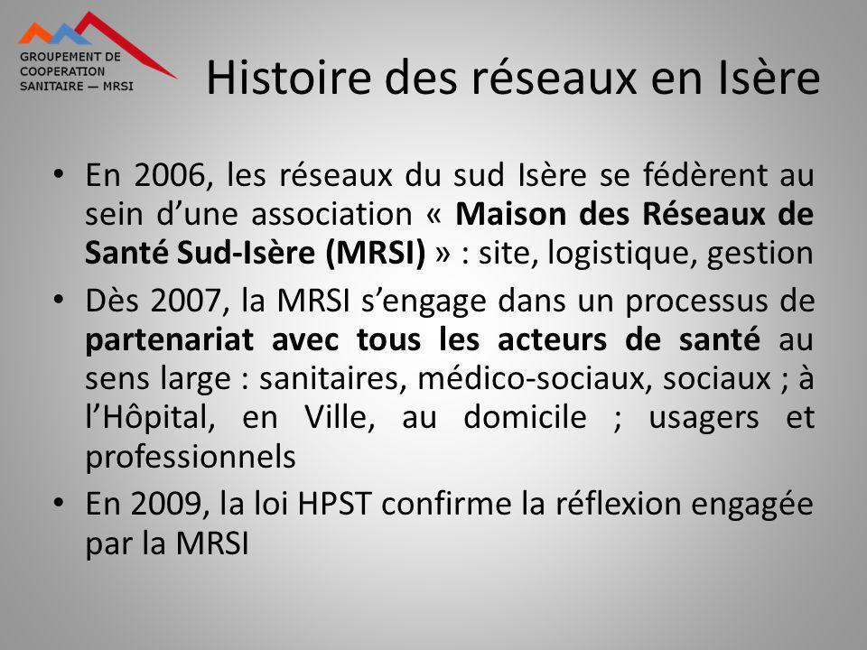 Histoire des réseaux en Isère