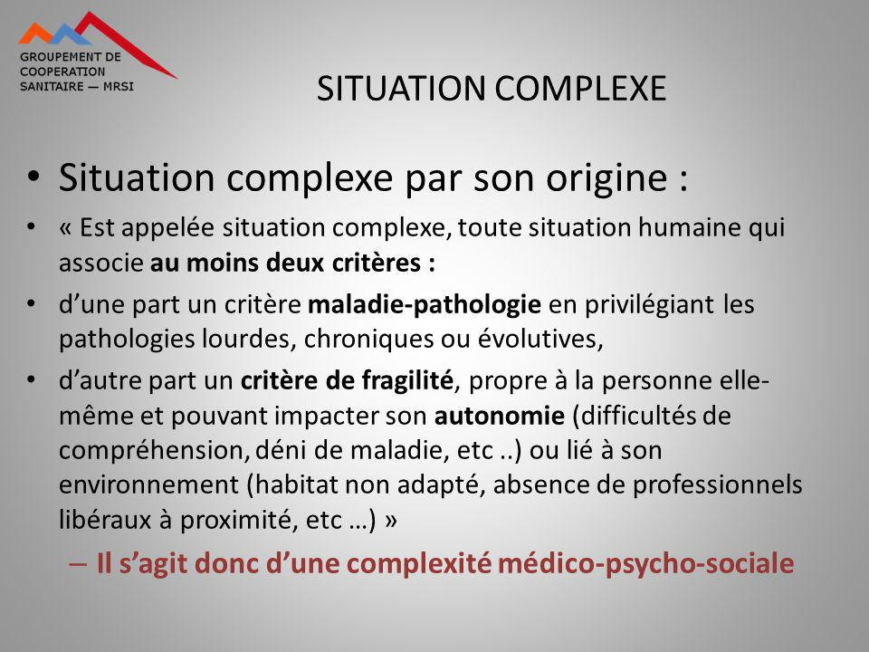 Situation complexe par son origine :