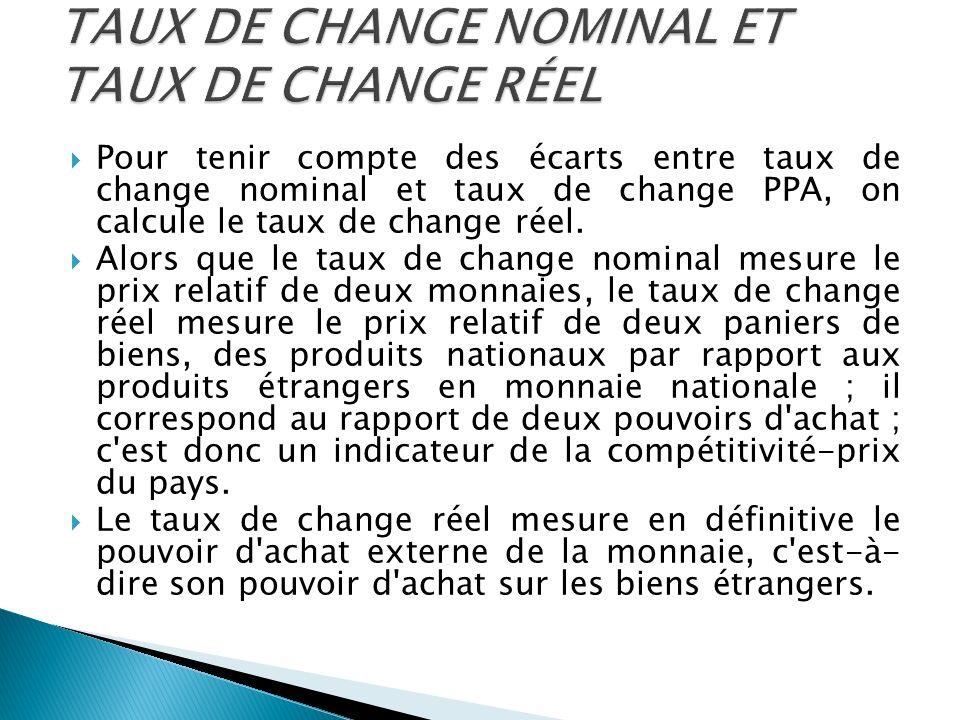 TAUX DE CHANGE NOMINAL ET TAUX DE CHANGE RÉEL