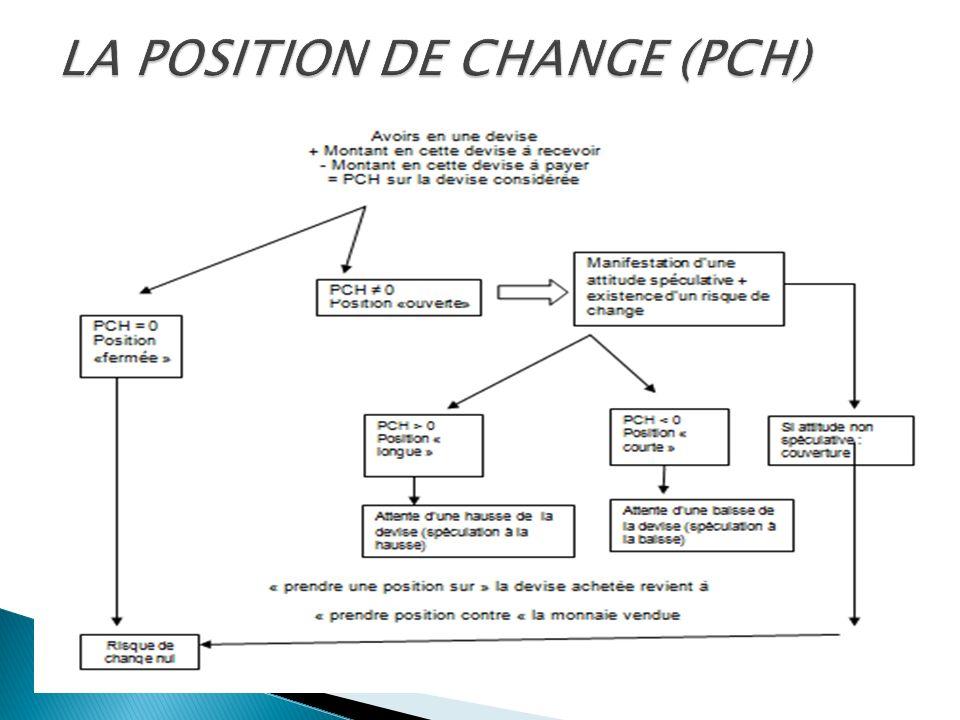 LA POSITION DE CHANGE (PCH)