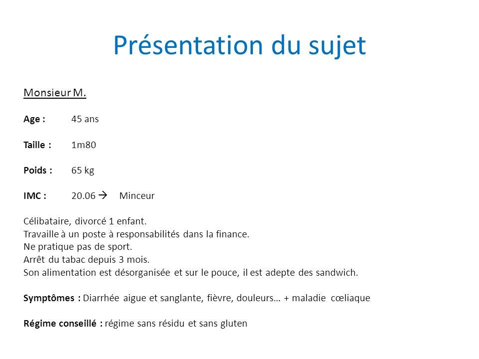 Présentation du sujet Monsieur M. Age : 45 ans Taille : 1m80