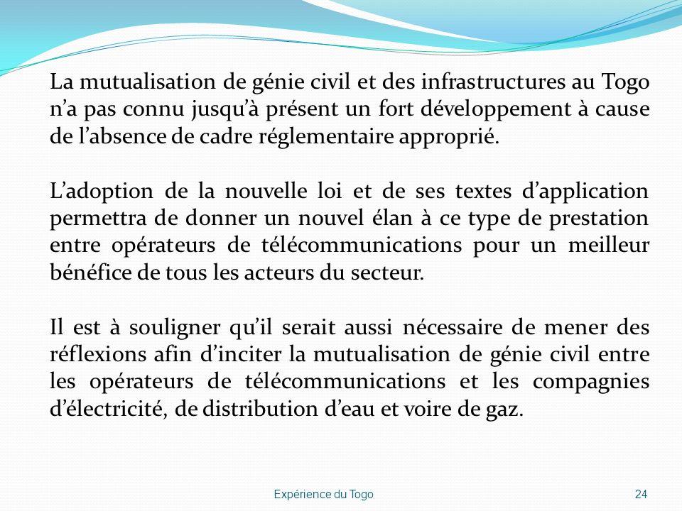 La mutualisation de génie civil et des infrastructures au Togo n'a pas connu jusqu'à présent un fort développement à cause de l'absence de cadre réglementaire approprié. L'adoption de la nouvelle loi et de ses textes d'application permettra de donner un nouvel élan à ce type de prestation entre opérateurs de télécommunications pour un meilleur bénéfice de tous les acteurs du secteur. Il est à souligner qu'il serait aussi nécessaire de mener des réflexions afin d'inciter la mutualisation de génie civil entre les opérateurs de télécommunications et les compagnies d'électricité, de distribution d'eau et voire de gaz.