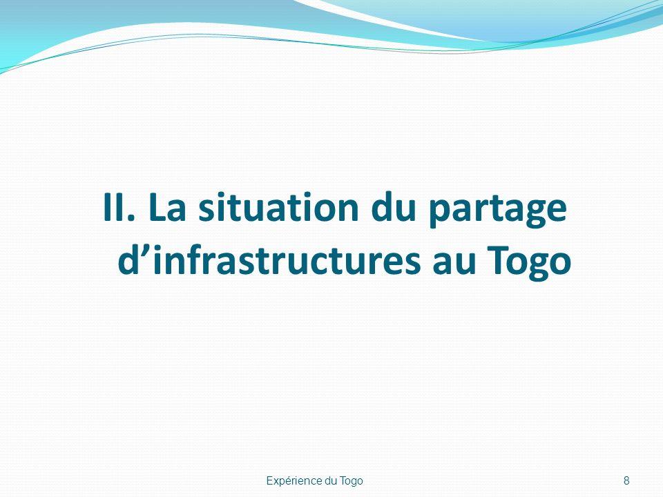 II. La situation du partage d'infrastructures au Togo