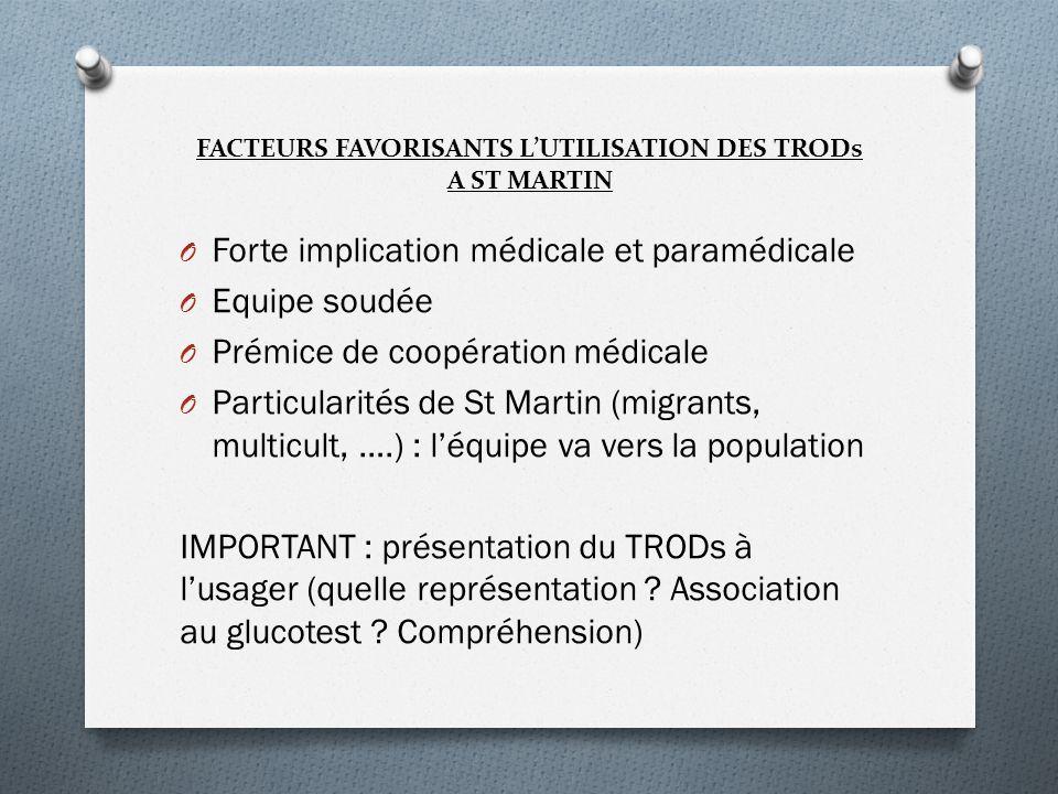 FACTEURS FAVORISANTS L'UTILISATION DES TRODs A ST MARTIN