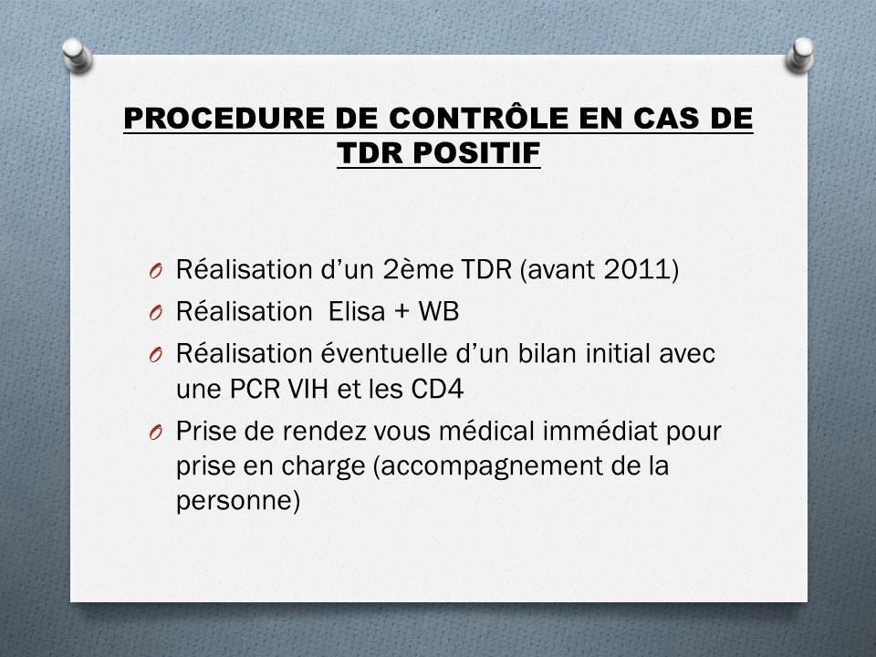 PROCEDURE DE CONTRÔLE EN CAS DE TDR POSITIF