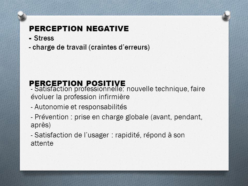 PERCEPTION NEGATIVE - Stress - charge de travail (craintes d'erreurs) PERCEPTION POSITIVE