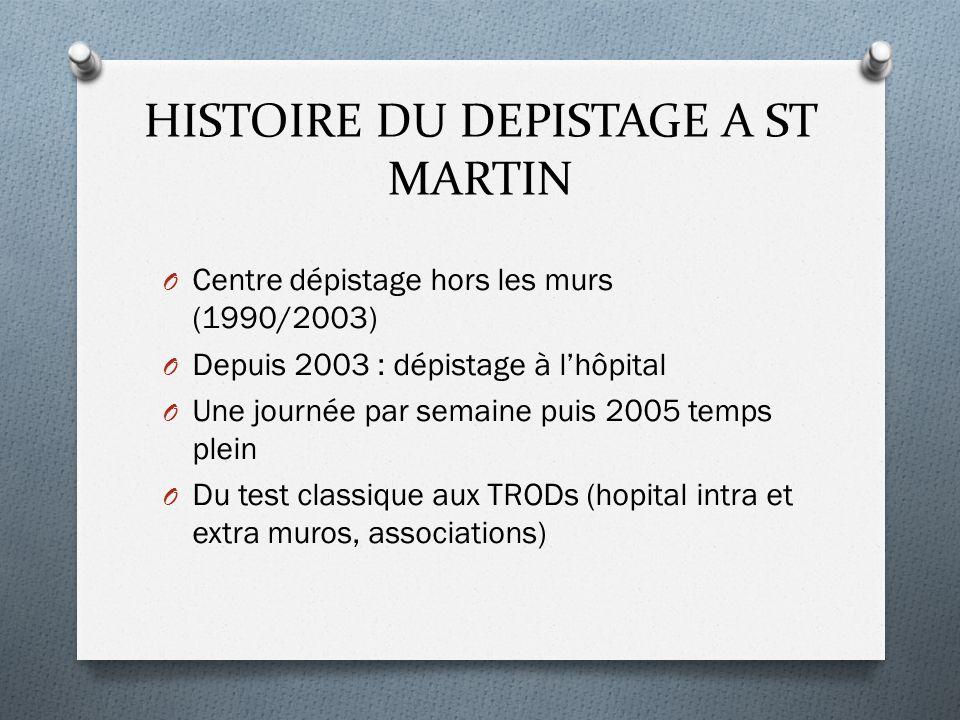 HISTOIRE DU DEPISTAGE A ST MARTIN