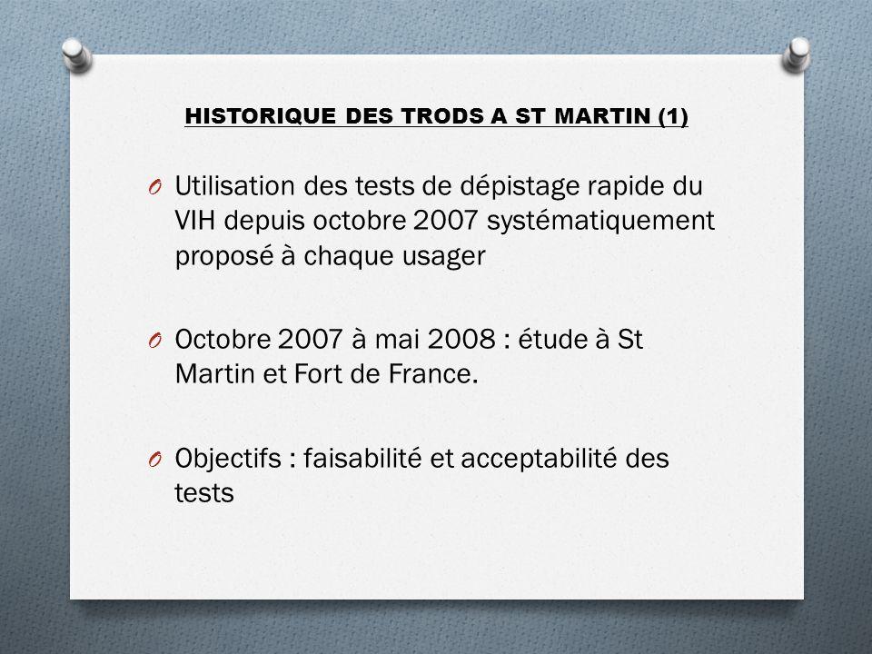 HISTORIQUE DES TRODS A ST MARTIN (1)