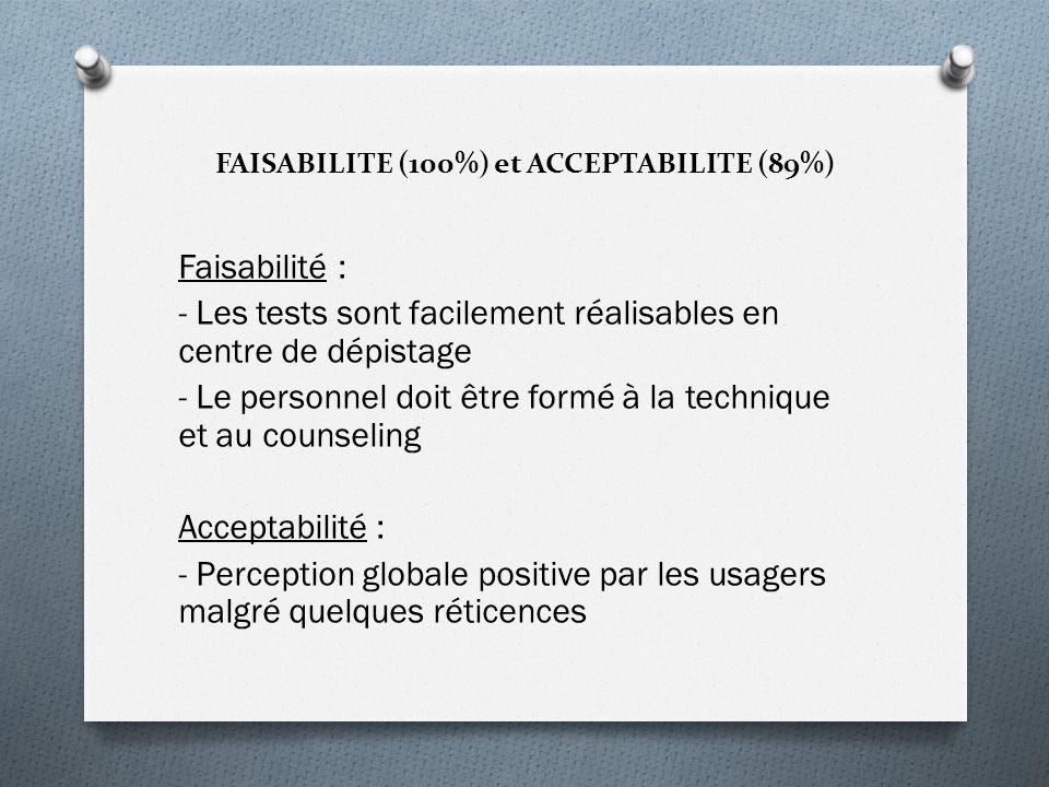 FAISABILITE (100%) et ACCEPTABILITE (89%)