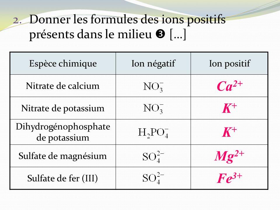 Dihydrogénophosphate de potassium