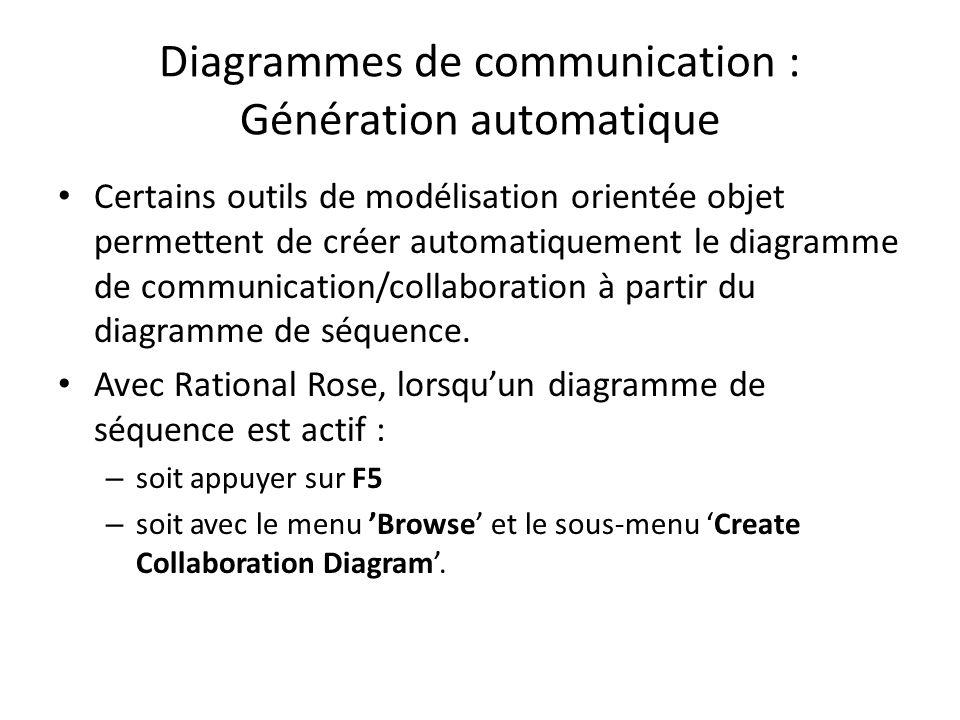 Diagrammes de communication : Génération automatique