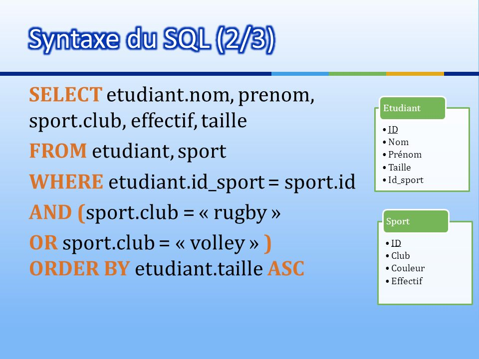 Syntaxe du SQL (2/3)
