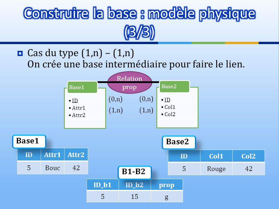 Construire la base : modèle physique (3/3)